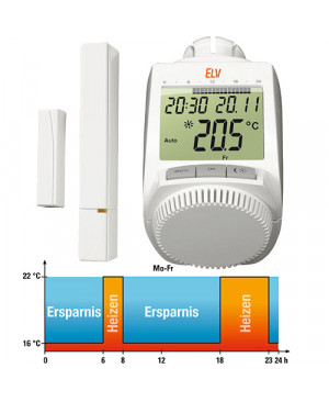 Kit Thermostat Radio à économie d'énergie GLOBAL ALARM 3116632